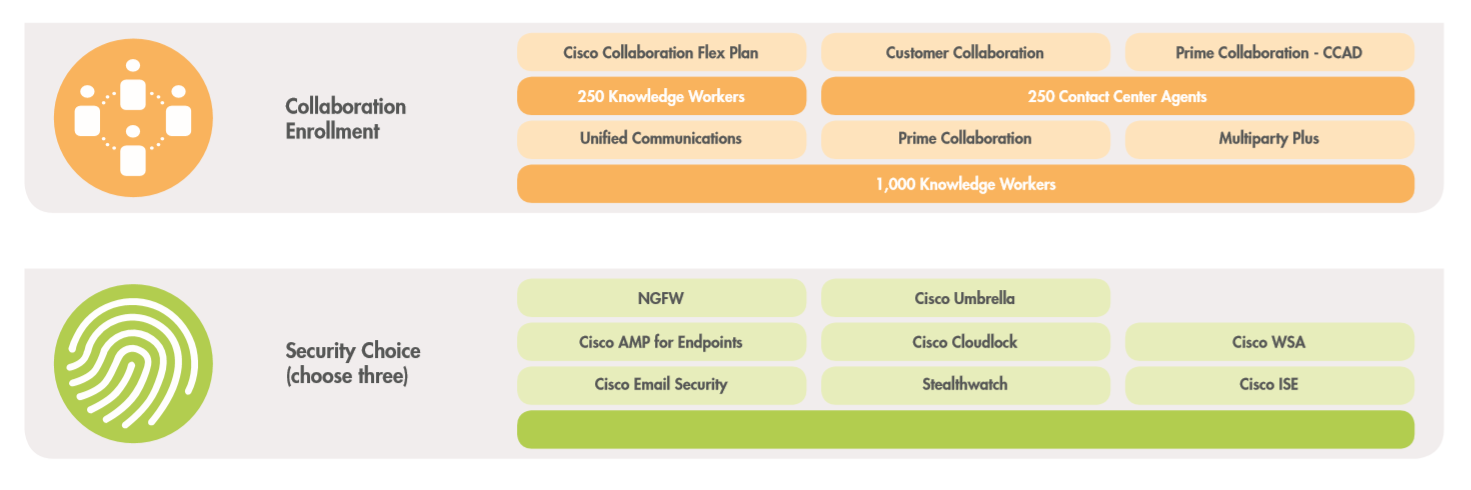 cisco_enrolment_options2.jpg.png
